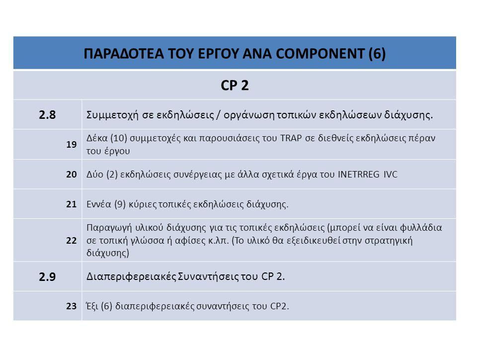 ΠΑΡΑΔΟΤΕΑ ΤΟΥ ΕΡΓΟΥ ΑΝΑ COMPONENT (6) CP 2 2.8 Συμμετοχή σε εκδηλώσεις / οργάνωση τοπικών εκδηλώσεων διάχυσης.
