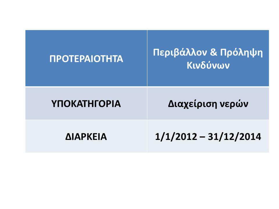 ΠΡΟΤΕΡΑΙΟΤΗΤΑ Περιβάλλον & Πρόληψη Κινδύνων ΥΠΟΚΑΤΗΓΟΡΙΑΔιαχείριση νερών ΔΙΑΡΚΕΙΑ1/1/2012 – 31/12/2014