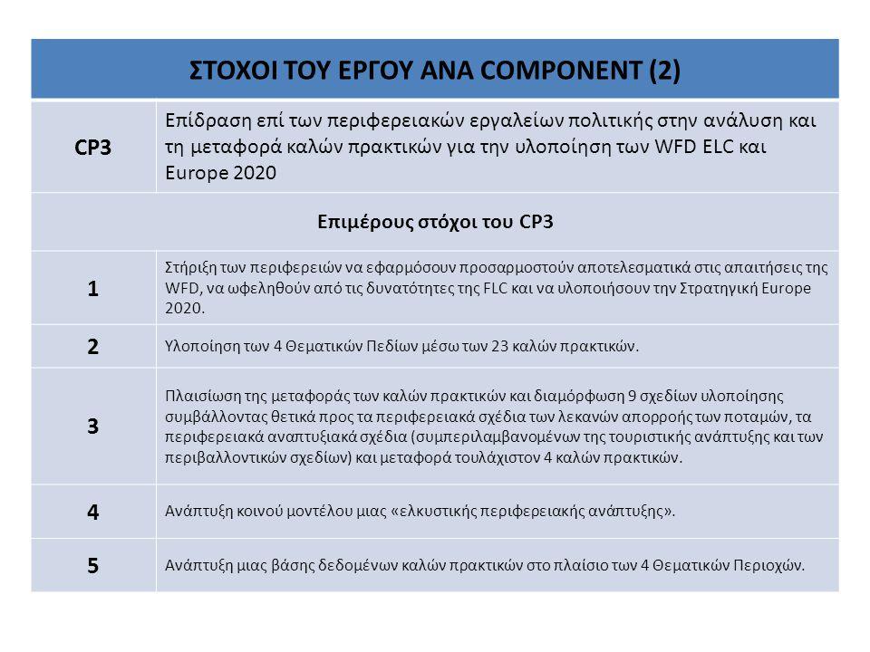 ΣΤΟΧΟΙ ΤΟΥ ΕΡΓΟΥ ΑΝΑ COMPONENT (2) CP3 Επίδραση επί των περιφερειακών εργαλείων πολιτικής στην ανάλυση και τη μεταφορά καλών πρακτικών για την υλοποίηση των WFD ELC και Europe 2020 Επιμέρους στόχοι του CP3 1 Στήριξη των περιφερειών να εφαρμόσουν προσαρμοστούν αποτελεσματικά στις απαιτήσεις της WFD, να ωφεληθούν από τις δυνατότητες της FLC και να υλοποιήσουν την Στρατηγική Europe 2020.