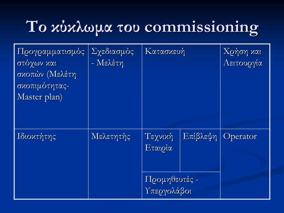 Το κύκλωμα του commissioning Προγραμματισμός στόχων και σκοπών (Μελέτη σκοπιμότητας- Master plan) Σχεδιασμός - Μελέτη Κατασκευή Χρήση και Λειτουργία ΙδιοκτήτηςΜελετητής Τεχνική Εταιρία ΕπίβλεψηOperator Προμηθευτές - Υπεργολάβοι