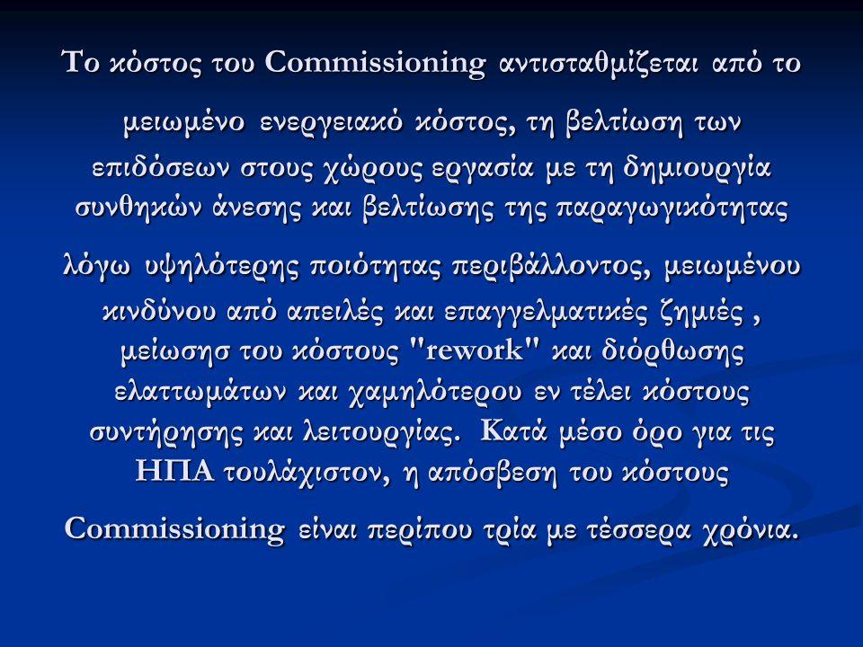 Το κόστος του Commissioning αντισταθμίζεται από το μειωμένο ενεργειακό κόστος, τη βελτίωση των επιδόσεων στους χώρους εργασία με τη δημιουργία συνθηκώ