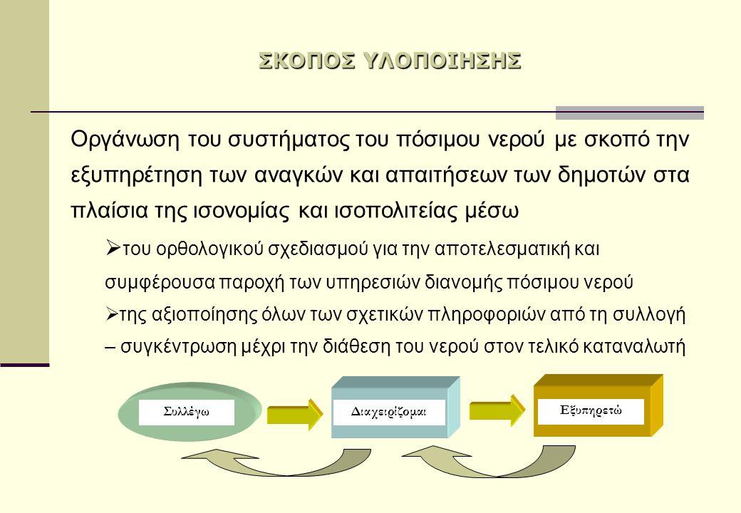 ΣΚΟΠΟΣ ΥΛΟΠΟΙΗΣΗΣ Οργάνωση του συστήματος του πόσιμου νερού με σκοπό την εξυπηρέτηση των αναγκών και απαιτήσεων των δημοτών στα πλαίσια της ισονομίας και ισοπολιτείας μέσω  του ορθολογικού σχεδιασμού για την αποτελεσματική και συμφέρουσα παροχή των υπηρεσιών διανομής πόσιμου νερού  της αξιοποίησης όλων των σχετικών πληροφοριών από τη συλλογή – συγκέντρωση μέχρι την διάθεση του νερού στον τελικό καταναλωτή ΣυλλέγωΔιαχειρίζομαι Εξυπηρετώ
