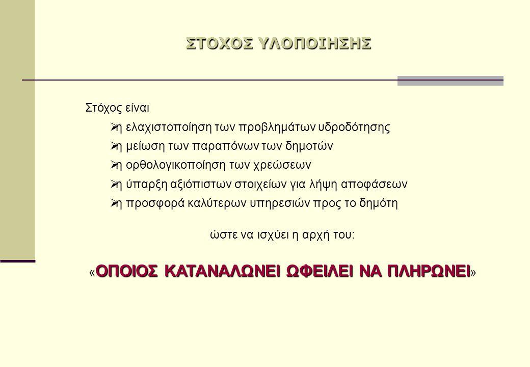 ΑΝΑΣΧΕΔΙΑΣΜΟΣ - ΒΕΛΤΙΣΤΟΠΟΙΗΣΗ ΔΙΑΔΙΚΑΣΙΩΝ