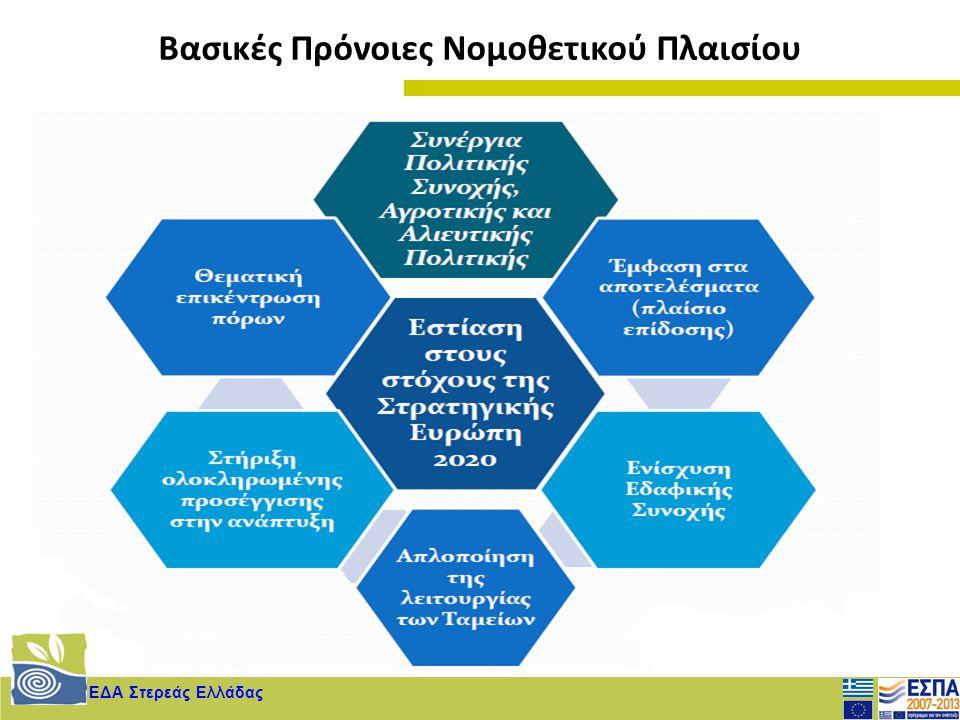 ΕΔΑ Στερεάς Ελλάδας Βασικές Πρόνοιες Νομοθετικού Πλαισίου