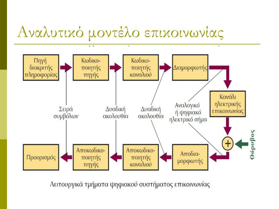 Αναλυτικό μοντέλο επικοινωνίας