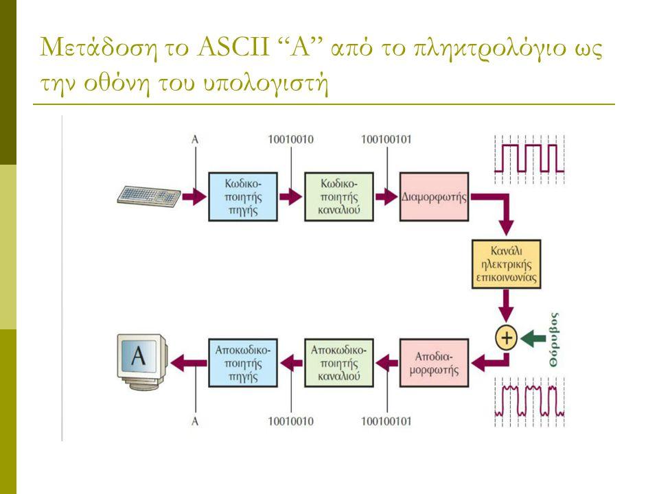 """Μετάδοση το ASCII """"A"""" από το πληκτρολόγιο ως την οθόνη του υπολογιστή"""
