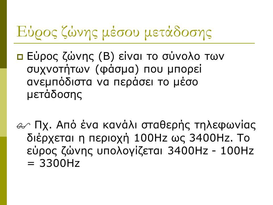 Εύρος ζώνης μέσου μετάδοσης  Εύρος ζώνης (Β) είναι το σύνολο των συχνοτήτων (φάσμα) που μπορεί ανεμπόδιστα να περάσει το μέσο μετάδοσης  Πχ. Από ένα