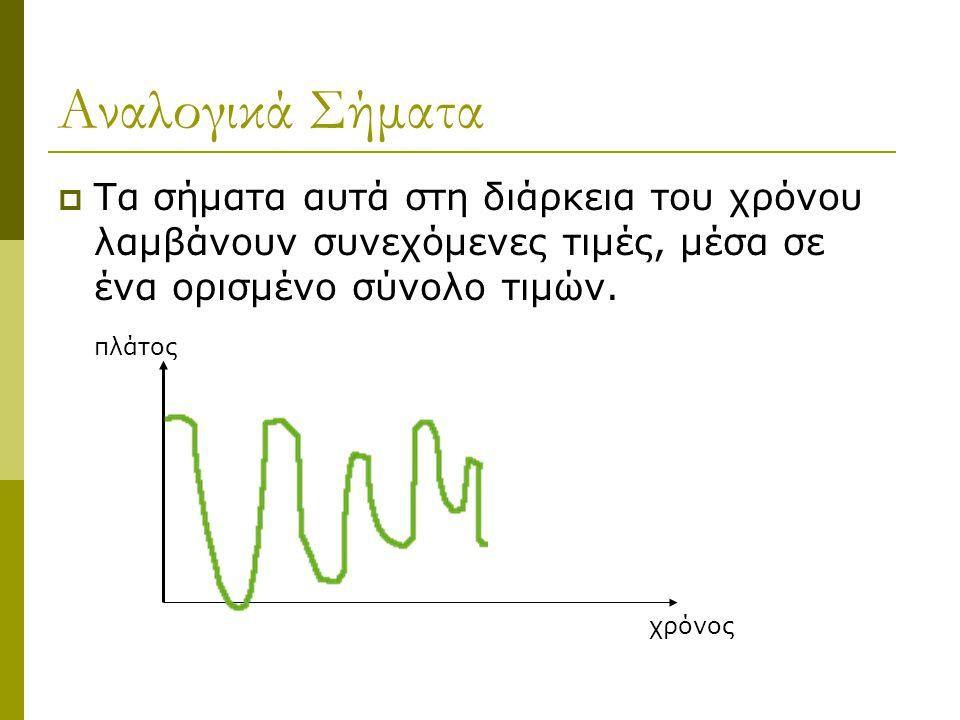Αναλογικά Σήματα  Τα σήματα αυτά στη διάρκεια του χρόνου λαμβάνουν συνεχόμενες τιμές, μέσα σε ένα ορισμένο σύνολο τιμών. πλάτος χρόνος