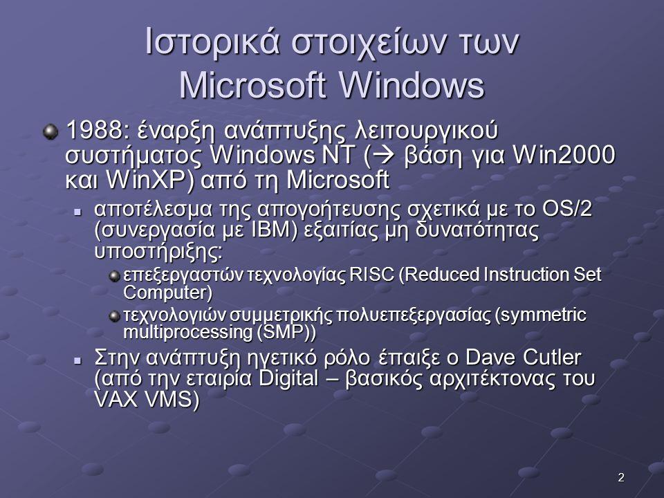 2 Ιστορικά στοιχείων των Microsoft Windows 1988: έναρξη ανάπτυξης λειτουργικού συστήματος Windows NT (  βάση για Win2000 και WinXP) από τη Microsoft