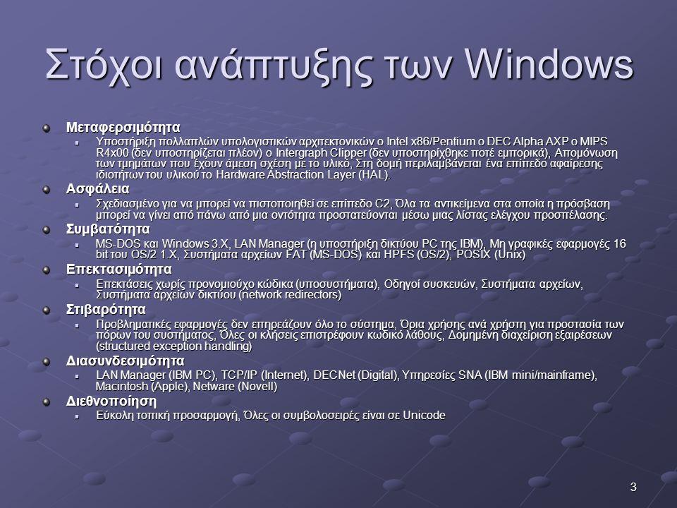3 Στόχοι ανάπτυξης των Windows Μεταφερσιμότητα  Υποστήριξη πολλαπλών υπολογιστικών αρχιτεκτονικών o Intel x86/Pentium o DEC Alpha AXP o MIPS R4x00 (δ