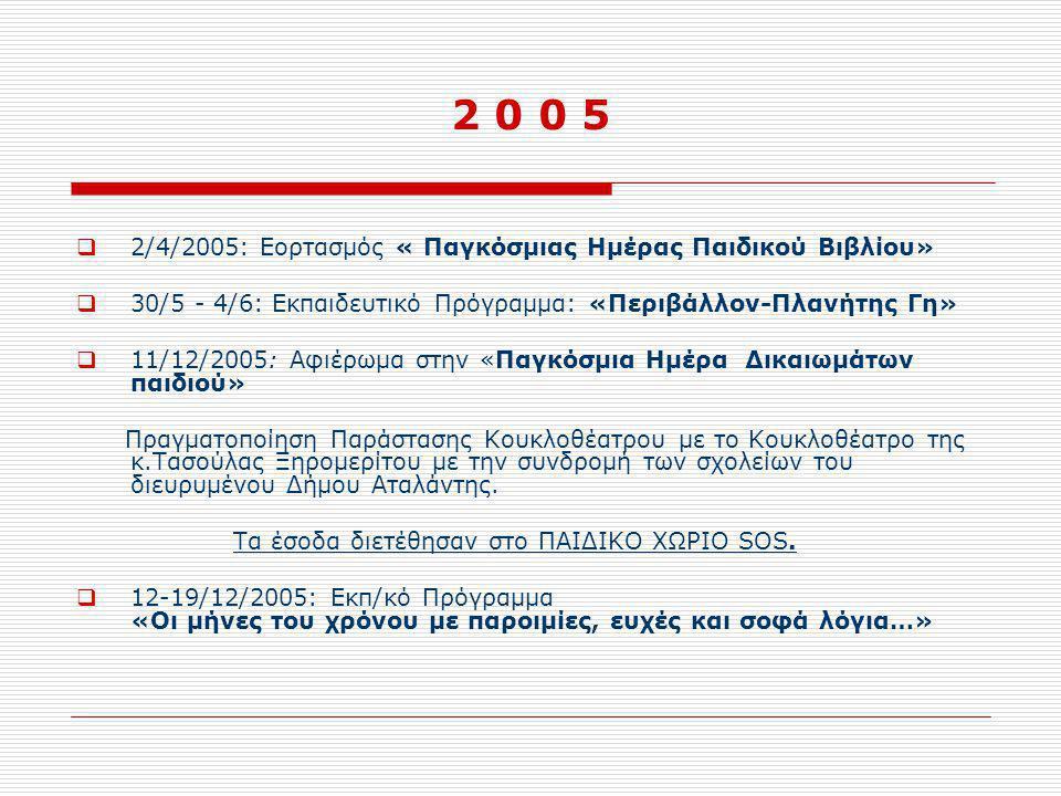 2 0 0 5  2/4/2005: Εορτασμός « Παγκόσμιας Ημέρας Παιδικού Βιβλίου»  30/5 - 4/6: Εκπαιδευτικό Πρόγραμμα: «Περιβάλλον-Πλανήτης Γη»  11/12/2005: Αφιέρωμα στην «Παγκόσμια Ημέρα Δικαιωμάτων παιδιού» Πραγματοποίηση Παράστασης Κουκλοθέατρου με το Κουκλοθέατρο της κ.Τασούλας Ξηρομερίτου με την συνδρομή των σχολείων του διευρυμένου Δήμου Αταλάντης.