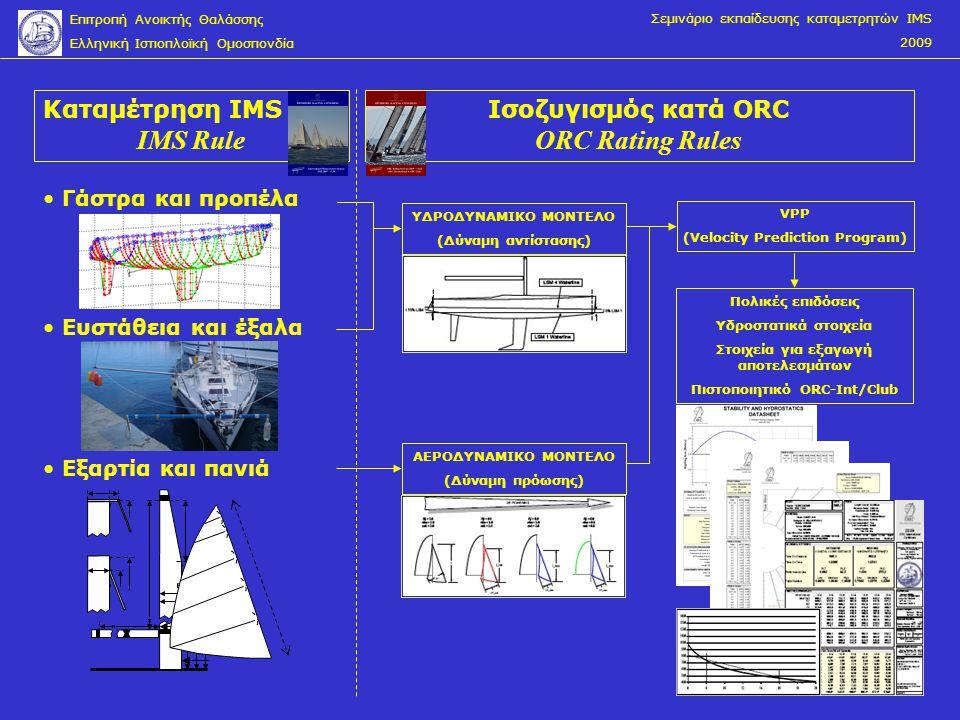 4 Καταμέτρηση IMS IMS Rule Πολικές επιδόσεις Υδροστατικά στοιχεία Στοιχεία για εξαγωγή αποτελεσμάτων Πιστοποιητικό ORC-Int/Club Ισοζυγισμός κατά ORC O
