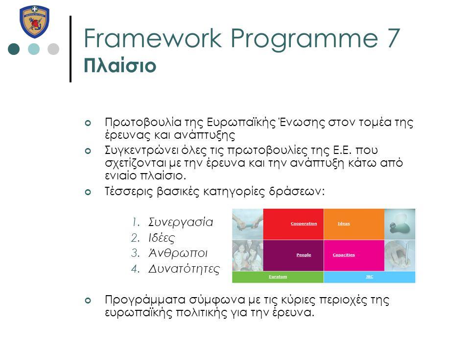 Framework Programme 7 Πλαίσιο Πρωτοβουλία της Ευρωπαϊκής Ένωσης στον τομέα της έρευνας και ανάπτυξης Συγκεντρώνει όλες τις πρωτοβουλίες της Ε.Ε. που σ