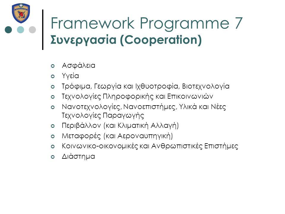 Framework Programme 7 Συνεργασία (Cooperation) Ασφάλεια Υγεία Τρόφιμα, Γεωργία και Ιχθυοτροφία, Βιοτεχνολογία Τεχνολογίες Πληροφορικής και Επικοινωνιώ