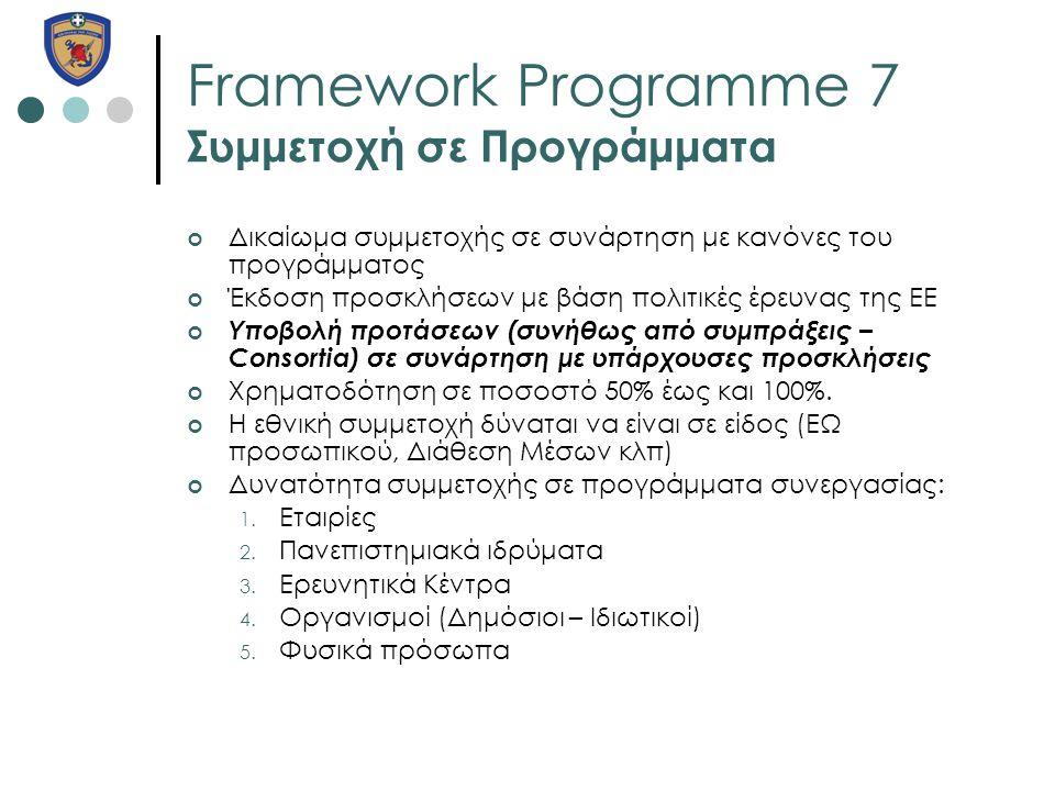 Framework Programme 7 Συμμετοχή σε Προγράμματα Δικαίωμα συμμετοχής σε συνάρτηση με κανόνες του προγράμματος Έκδοση προσκλήσεων με βάση πολιτικές έρευν