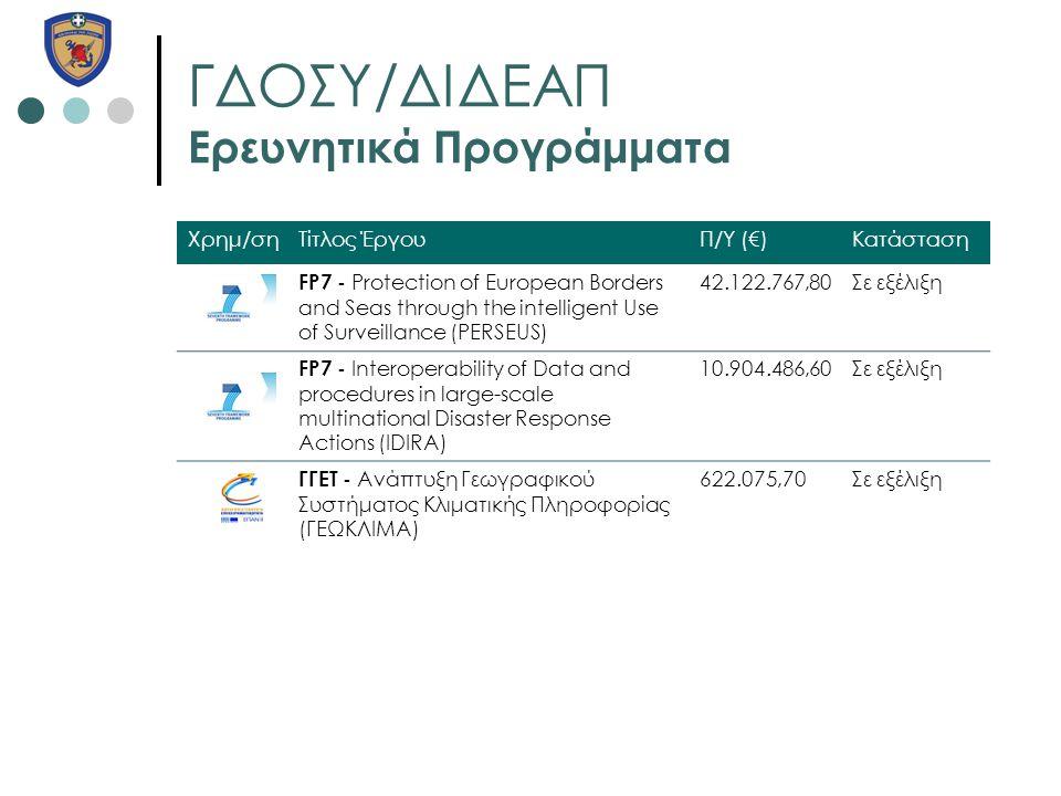 ΓΔΟΣΥ/ΔΙΔΕΑΠ Ερευνητικά Προγράμματα Χρημ/σηΤίτλος ΈργουΠ/Υ (€)Κατάσταση FP7 - Protection of European Borders and Seas through the intelligent Use of S