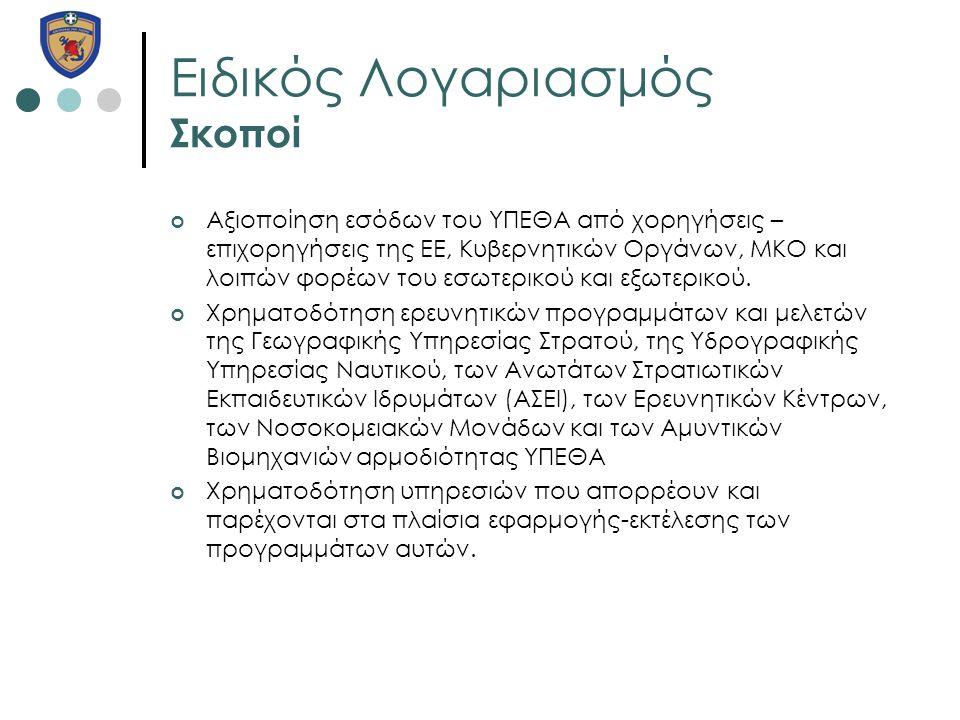 Ειδικός Λογαριασμός Σκοποί Αξιοποίηση εσόδων του ΥΠΕΘΑ από χορηγήσεις – επιχορηγήσεις της ΕΕ, Κυβερνητικών Οργάνων, ΜΚΟ και λοιπών φορέων του εσωτερικ