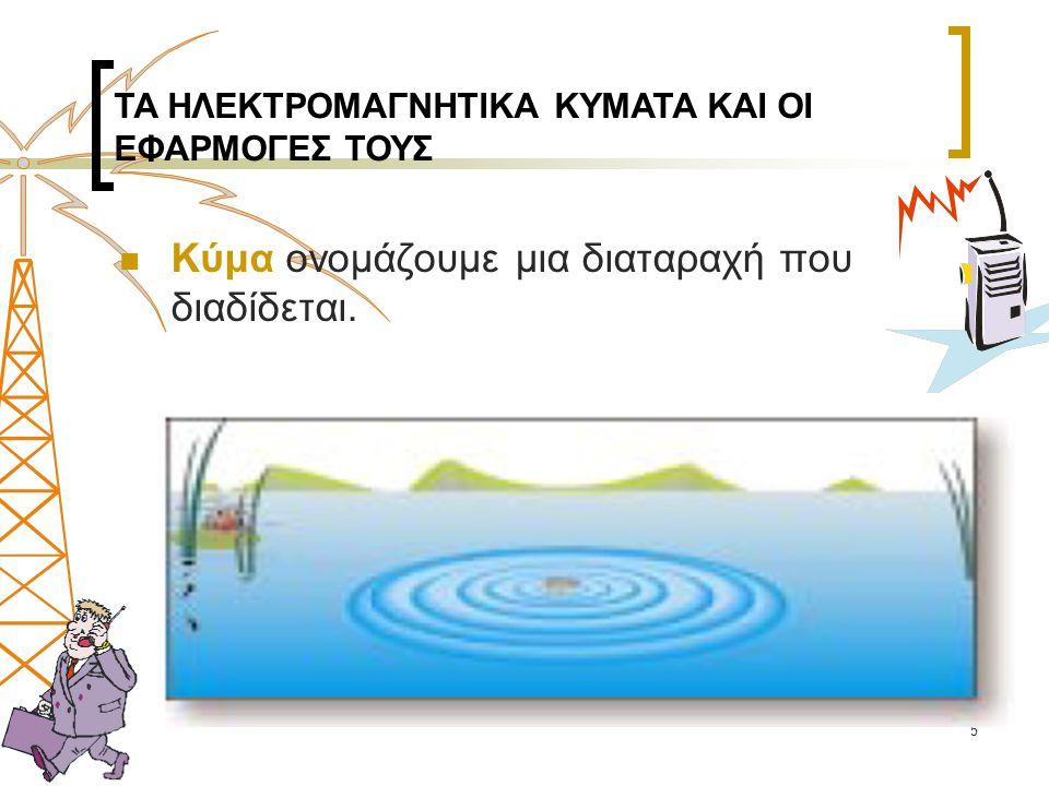 6  Τα κύματα τα χωρί- ζουμε σε δύο είδη:  Στα διαμήκη κύματα,  Στα εγκάρσια κύματα.