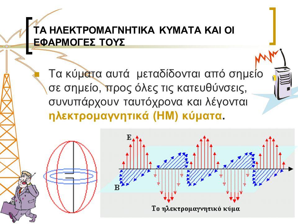 9  Το σύστημα αυτό που παράγει ηλεκτρομαγνητικά σήματα ονομάζεται ταλαντούμενο ηλεκτρικό δίπολο ή αλλιώς κεραία.