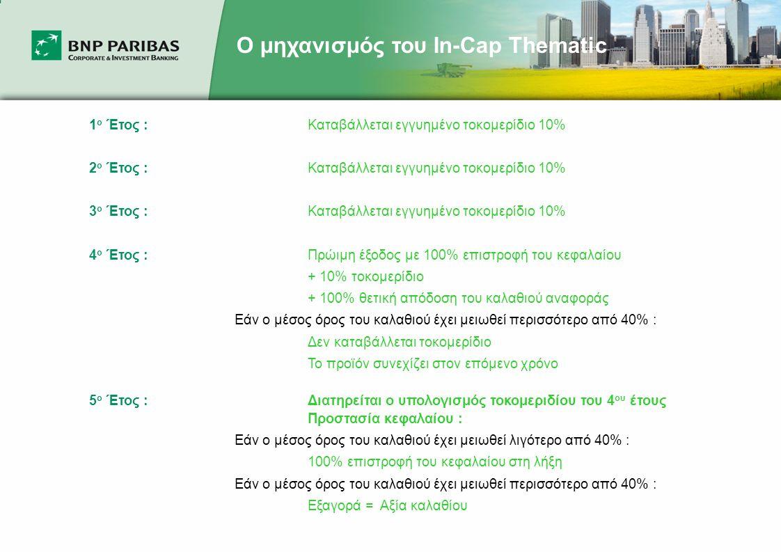 Ο μηχανισμός του In-Cap Thematic 1 ο Έτος : Καταβάλλεται εγγυημένο τοκομερίδιο 10% 2 ο Έτος : Καταβάλλεται εγγυημένο τοκομερίδιο 10% 3 ο Έτος : Καταβάλλεται εγγυημένο τοκομερίδιο 10% 4 ο Έτος : Πρώιμη έξοδος με 100% επιστροφή του κεφαλαίου + 10% τοκομερίδιο + 100% θετική απόδοση του καλαθιού αναφοράς Εάν ο μέσος όρος του καλαθιού έχει μειωθεί περισσότερο από 40% : Δεν καταβάλλεται τοκομερίδιο Το προϊόν συνεχίζει στον επόμενο χρόνο 5 ο Έτος : Διατηρείται ο υπολογισμός τοκομεριδίου του 4 ου έτους Προστασία κεφαλαίου : Εάν ο μέσος όρος του καλαθιού έχει μειωθεί λιγότερο από 40% : 100% επιστροφή του κεφαλαίου στη λήξη Εάν ο μέσος όρος του καλαθιού έχει μειωθεί περισσότερο από 40% : Εξαγορά =Αξία καλαθίου