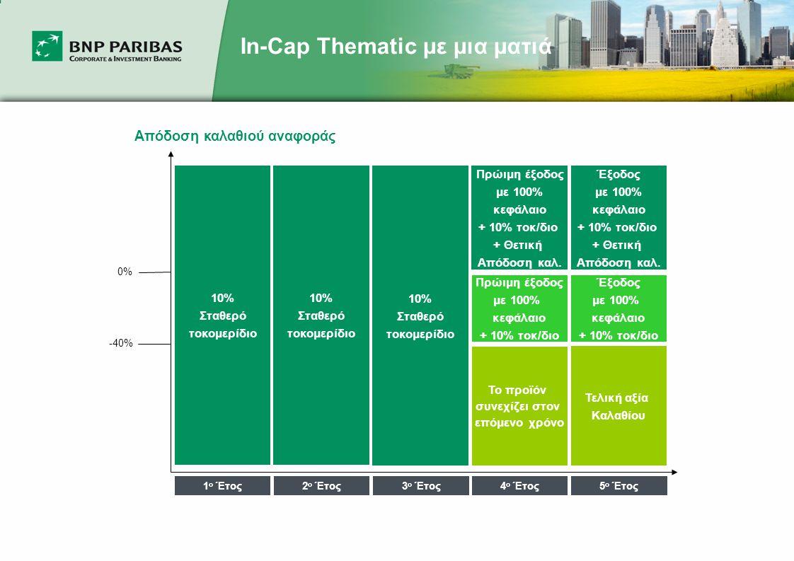 -40% 2 ο Έτος 10% Σταθερό τοκομερίδιο 5 ο Έτος Το προϊόν συνεχίζει στον επόμενο χρόνο 4 ο Έτος Πρώιμη έξοδος με 100% κεφάλαιο + 10% τοκ/διο Πρώιμη έξοδος με 100% κεφάλαιο + 10% τοκ/διο + Θετική Απόδοση καλ.