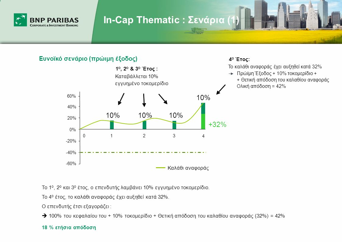 In-Cap Thematic : Σενάρια (1) Ευνοϊκό σενάριο (πρώιμη έξοδος) -60% -40% -20% 0% 20% 40% 1 ο, 2 ο & 3 ο Έτος : Καταβάλλεται 10% εγγυημένο τοκομερίδιο Το 1 ο, 2 ο και 3 ο έτος, ο επενδυτής λαμβάνει 10% εγγυημένο τοκομερίδιο.