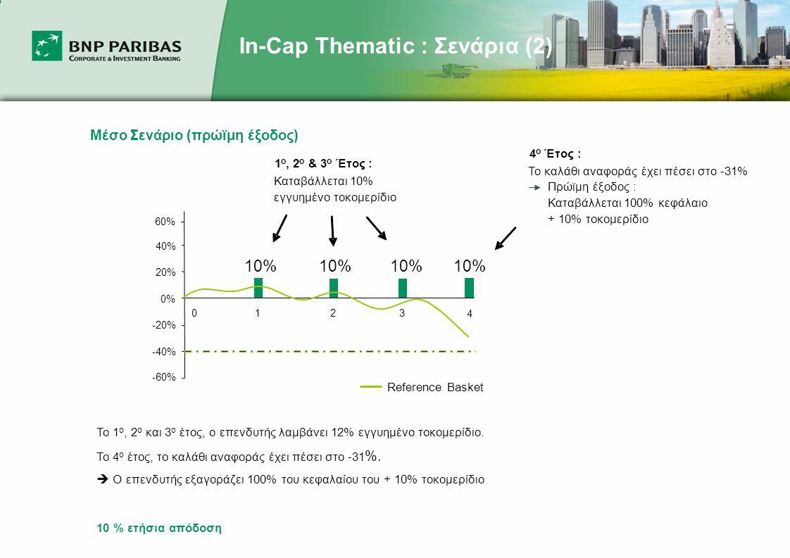 In-Cap Thematic : Σενάρια (2) Μέσο Σενάριο (πρώϊμη έξοδος) -60% -40% -20% 0% 20% 40% Το 1 ο, 2 ο και 3 ο έτος, ο επενδυτής λαμβάνει 12% εγγυημένο τοκομερίδιο.