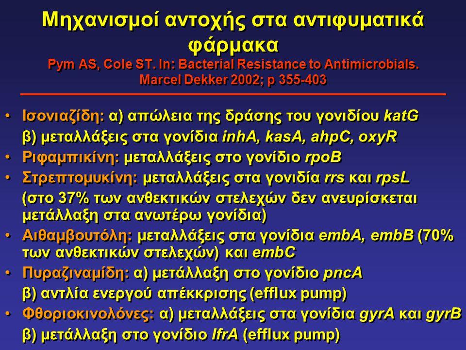 Αιτίες που συντελούν στην μείωση των επιπέδων των αντιφυματικών φαρμάκων στον ορρό του αίματος 1.Τα σύνδρομα δυσαπορρόφησης 2.Η λοίμωξη από HIV (δυσαπορρόφηση από παρασιτικές ή άλλες εντεροπάθειες (;) ή από την προφυλακτική χορήγηση ριφαμπουτίνης) 3.Τα διαρροϊκά σύνδρομα που συνοδεύονται από ταχεία εντερική διέλευση 4.Η συγχορήγηση ορισμένων αντιμυκητιασικών φαρμάκων που παρεμβαίνουν στον ηπατικό μεταβολισμό 1.Τα σύνδρομα δυσαπορρόφησης 2.Η λοίμωξη από HIV (δυσαπορρόφηση από παρασιτικές ή άλλες εντεροπάθειες (;) ή από την προφυλακτική χορήγηση ριφαμπουτίνης) 3.Τα διαρροϊκά σύνδρομα που συνοδεύονται από ταχεία εντερική διέλευση 4.Η συγχορήγηση ορισμένων αντιμυκητιασικών φαρμάκων που παρεμβαίνουν στον ηπατικό μεταβολισμό
