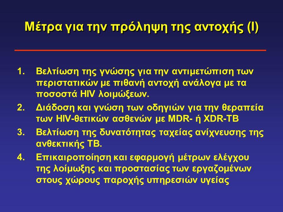 Μέτρα για την πρόληψη της αντοχής (ΙΙ) 5.