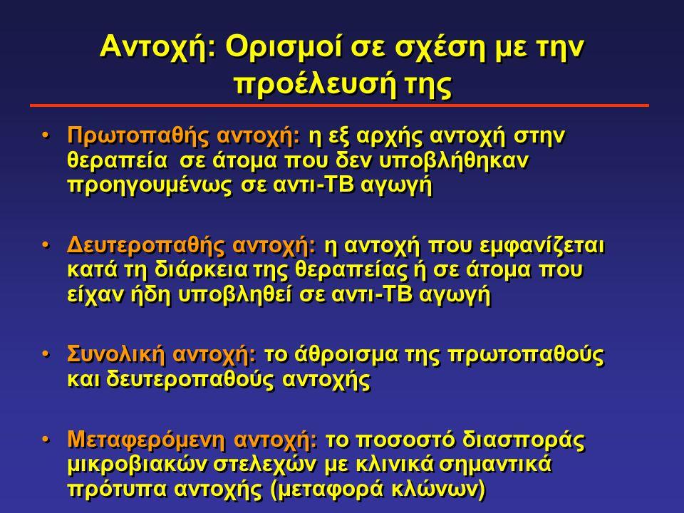 Αντοχή: Ορισμοί σε σχέση με την έκτασή της •Μονοαντοχή: η αντοχή σε ένα από τα 5 πρωτεύοντα αντιφυματικά φάρμακα •Πολυαντοχή (MDR): η αντοχή στη ριφαμπικίνη και ισονιαζίδη (και ενδεχομένως σε επιπλέον φάρμακα) •Εκτεταμένη αντοχή (XDR): αντοχή στη ριφαμπικίνη, ισονιαζίδη και φθοριοκινολόνες και επιπλέον σε ένα τουλάχιστον από τα τρία ενέσιμα φάρμακα δεύτερης γραμμής δηλ.