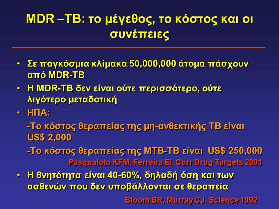 Πολυανθεκτική φυματίωση: ένα παγκόσμιο πρόβλημα Επαρχία Henan (Κίνα): 10.8% Περιοχή Ivanovo (Ρωσία) 9.0% Περιοχή Tomsk (Ρωσία): 6.5% Εσθονία 14.1% Φιλιππίνες (University of Philippines G.H.): 31.8% 2004: σε παγκόσμια κλίμακα αναφέρθηκαν στον WHO 424,000 περιστατικά με MDR-TB ή 4.3% του συνόλου των κρουσμάτων.