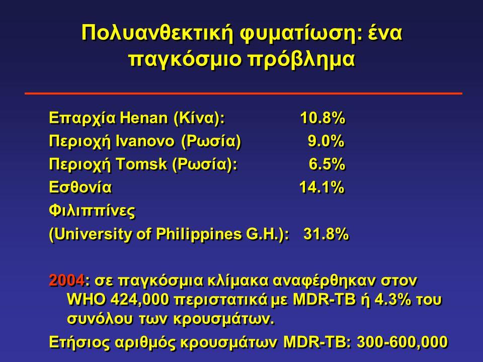 Πολυανθεκτική φυματίωση: ένα παγκόσμιο πρόβλημα Επαρχία Henan (Κίνα): 10.8% Περιοχή Ivanovo (Ρωσία) 9.0% Περιοχή Tomsk (Ρωσία): 6.5% Εσθονία 14.1% Φιλ