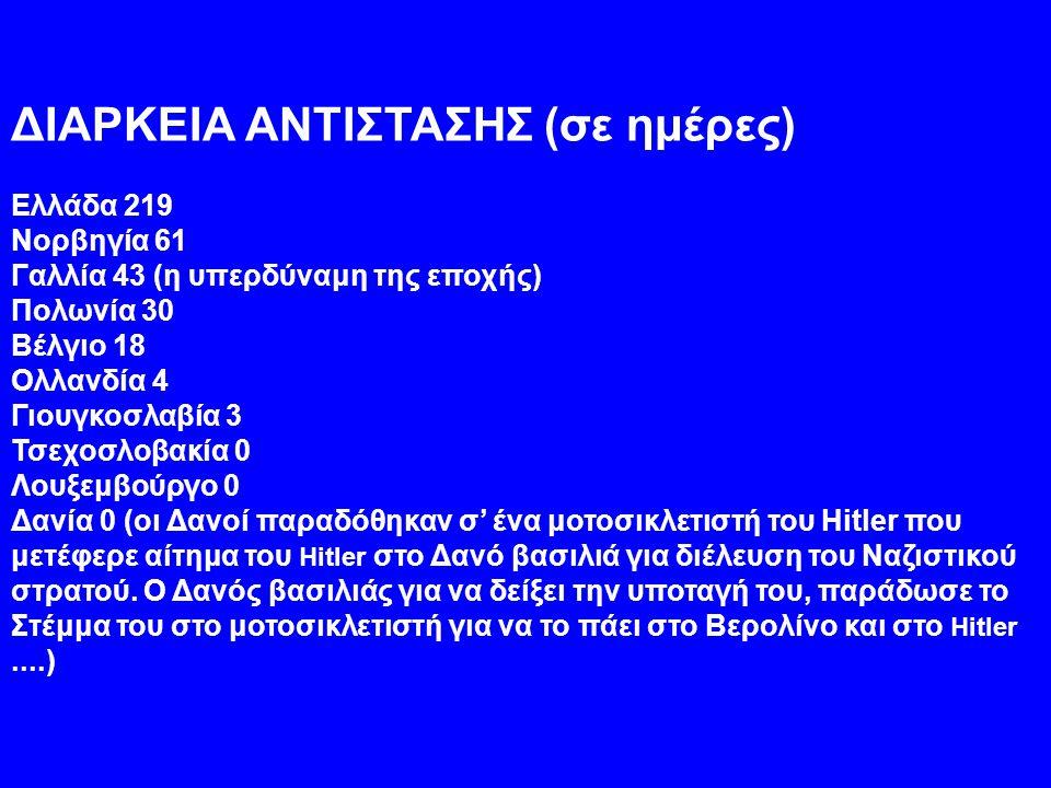 ΔΙΑΡΚΕΙΑ ΑΝΤΙΣΤΑΣΗΣ (σε ημέρες) Ελλάδα 219 Νορβηγία 61 Γαλλία 43 (η υπερδύναμη της εποχής) Πολωνία 30 Βέλγιο 18 Ολλανδία 4 Γιουγκοσλαβία 3 Τσεχοσλοβακ