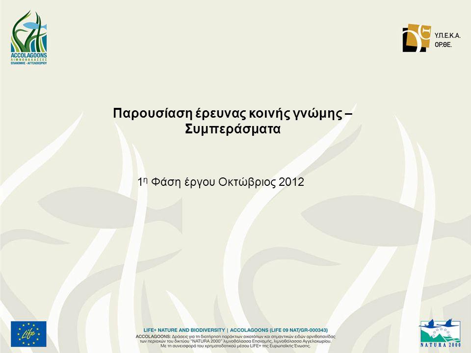 Παρουσίαση έρευνας κοινής γνώμης – Συμπεράσματα 1 η Φάση έργου Οκτώβριος 2012