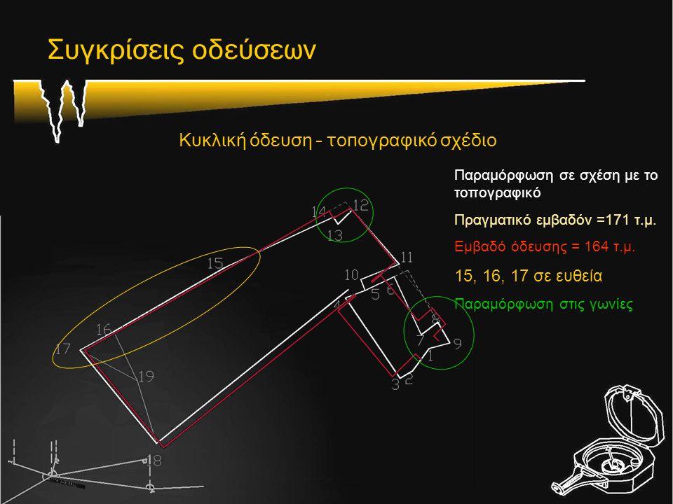 Συγκρίσεις οδεύσεων Κυκλική όδευση – τοπογραφικό σχέδιο Παραμόρφωση σε σχέση με το τοπογραφικό Πραγματικό εμβαδόν =171 τ.μ. Εμβαδό όδευσης = 164 τ.μ.