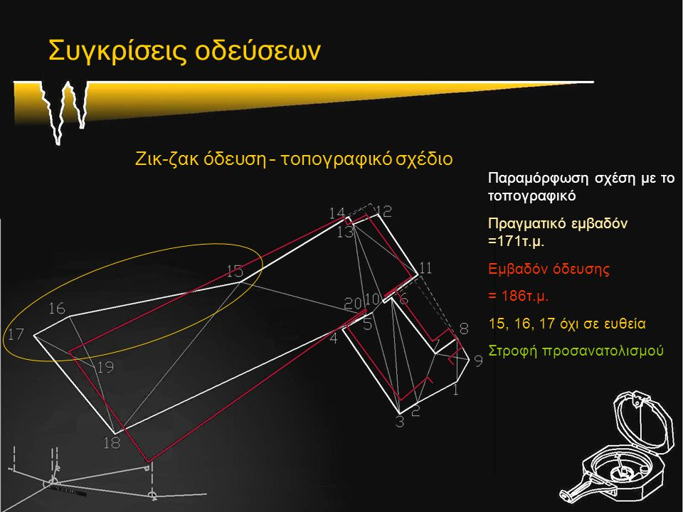 Συγκρίσεις οδεύσεων Ζικ-ζακ όδευση – τοπογραφικό σχέδιο Παραμόρφωση σχέση με το τοπογραφικό Πραγματικό εμβαδόν =171τ.μ. Εμβαδόν όδευσης = 186τ.μ. 15,