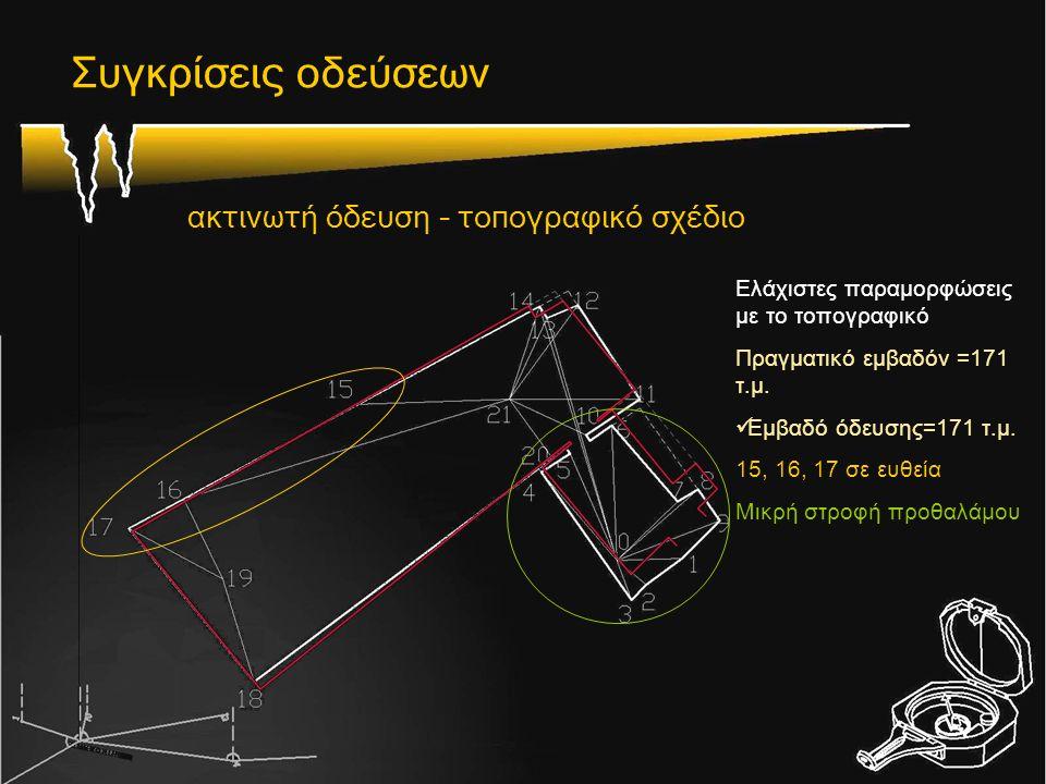 Συγκρίσεις οδεύσεων ακτινωτή όδευση – τοπογραφικό σχέδιο Ελάχιστες παραμορφώσεις με το τοπογραφικό Πραγματικό εμβαδόν =171 τ.μ.  Εμβαδό όδευσης=171 τ