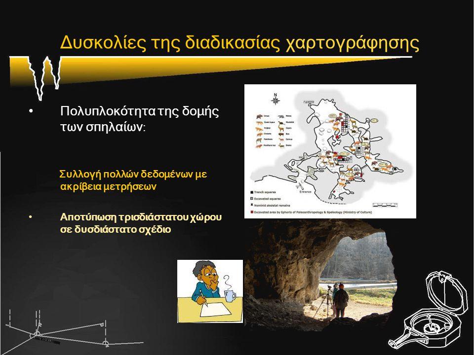 Δυσκολίες της διαδικασίας χαρτογράφησης •Πολυπλοκότητα της δομής των σπηλαίων : Συλλογή πολλών δεδομένων με ακρίβεια μετρήσεων •Αποτύπωση τρισδιάστατο