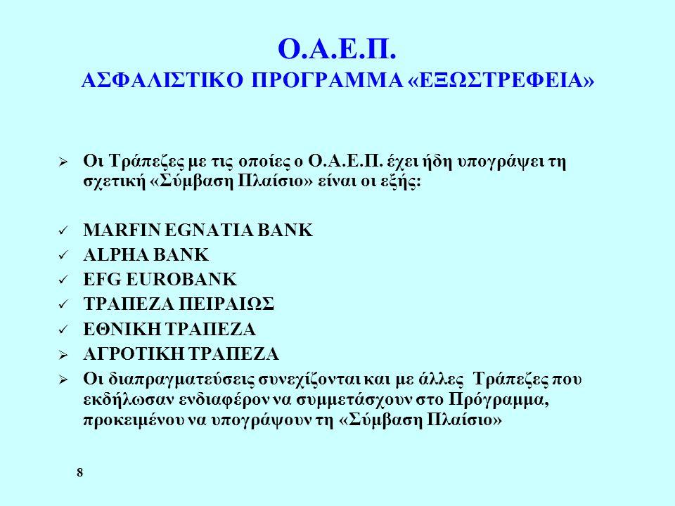 8 Ο.Α.Ε.Π. ΑΣΦΑΛΙΣΤΙΚΟ ΠΡΟΓΡΑΜΜΑ «ΕΞΩΣΤΡΕΦΕΙΑ»  Οι Τράπεζες με τις οποίες ο Ο.Α.Ε.Π.