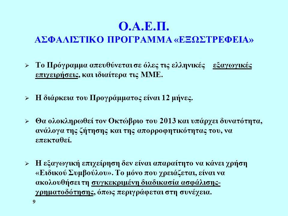 20 Για περισσότερες πληροφορίες μπορείτε να επισκε-φτείτε τις ιστοσελίδες του ΟΑΕΠ στη διεύθυνση: www.oaep.gr, ή να τηλεφωνήσετε:  Ο.Α.Ε.Π.