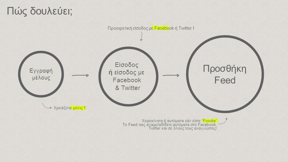 Χρειάζεται μόλις 1' Προαιρετική είσοδος με Facebook ή Twitter .