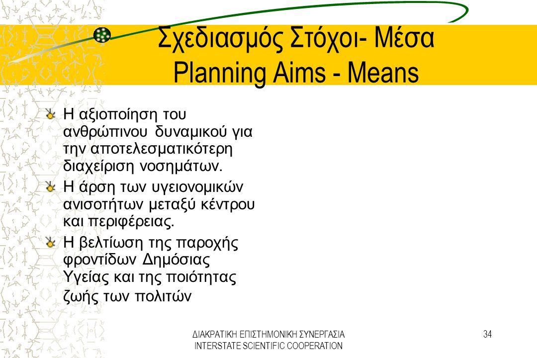 ΔΙΑΚΡΑΤΙΚΗ ΕΠΙΣΤΗΜΟΝΙΚΗ ΣΥΝΕΡΓΑΣΙΑ INTERSTATE SCIENTIFIC COOPERATION 34 Σχεδιασμός Στόχοι- Μέσα Planning Aims - Means Η αξιοποίηση του ανθρώπινου δυνα
