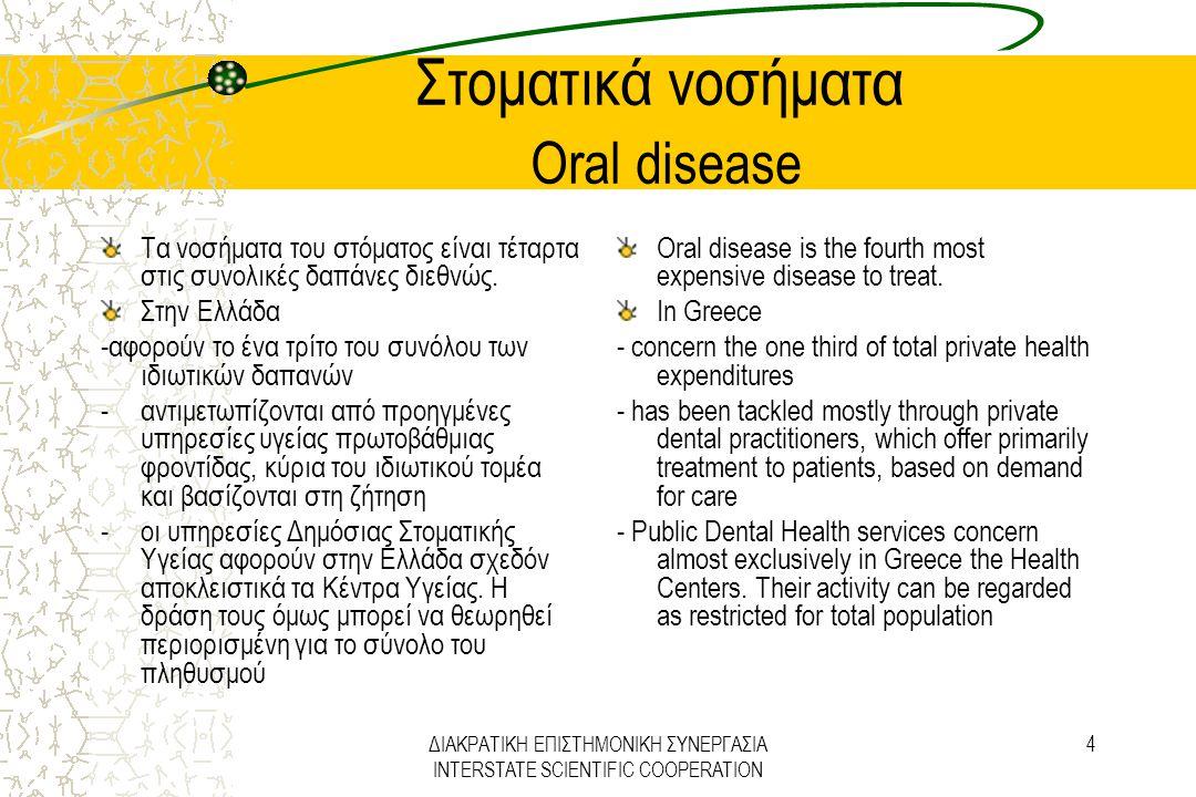 ΔΙΑΚΡΑΤΙΚΗ ΕΠΙΣΤΗΜΟΝΙΚΗ ΣΥΝΕΡΓΑΣΙΑ INTERSTATE SCIENTIFIC COOPERATION 4 Στοματικά νοσήματα Oral disease Τα νοσήματα του στόματος είναι τέταρτα στις συν