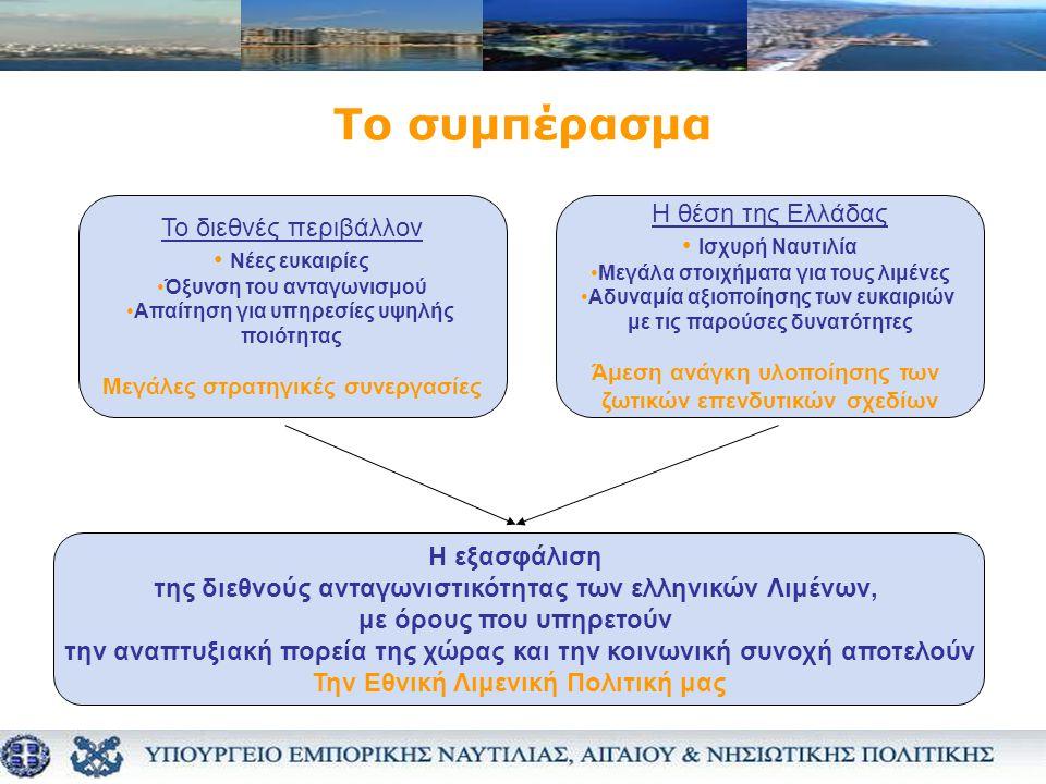 Το συμπέρασμα Το διεθνές περιβάλλον • Νέες ευκαιρίες •Όξυνση του ανταγωνισμού •Απαίτηση για υπηρεσίες υψηλής ποιότητας Μεγάλες στρατηγικές συνεργασίες Η θέση της Ελλάδας • Ισχυρή Ναυτιλία •Μεγάλα στοιχήματα για τους λιμένες •Αδυναμία αξιοποίησης των ευκαιριών με τις παρούσες δυνατότητες Άμεση ανάγκη υλοποίησης των ζωτικών επενδυτικών σχεδίων Η εξασφάλιση της διεθνούς ανταγωνιστικότητας των ελληνικών Λιμένων, με όρους που υπηρετούν την αναπτυξιακή πορεία της χώρας και την κοινωνική συνοχή αποτελούν Την Εθνική Λιμενική Πολιτική μας