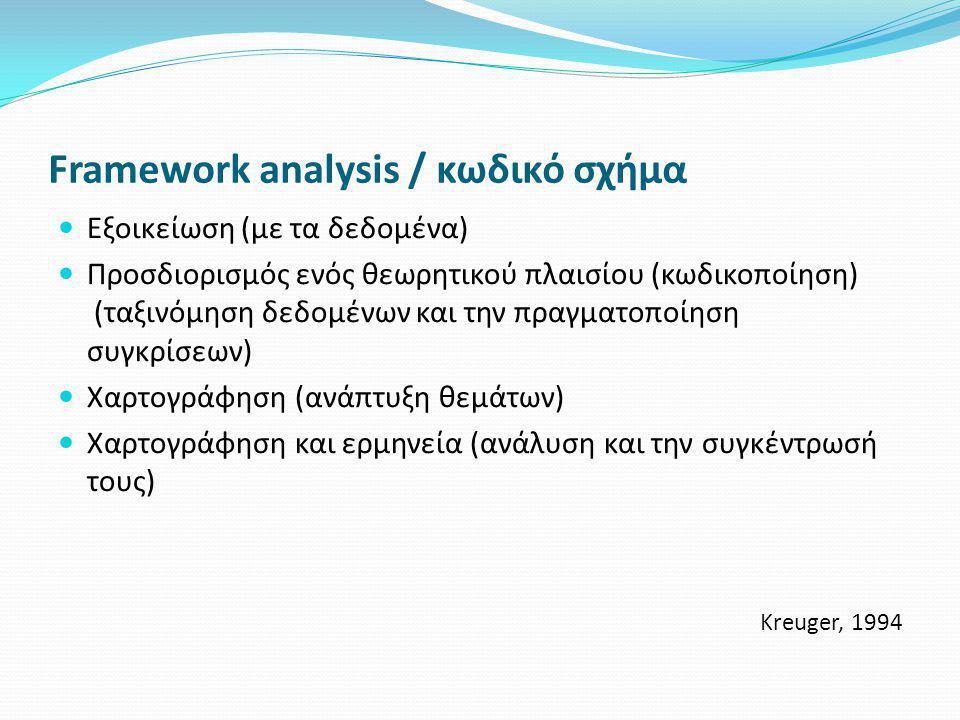 Grounded theory analysis / ανακάλυψη βασικής θεωρίας Ένας συστηματικός οδηγός στην ανάπτυξη θεωρίας, που σε κάθε στάδιο συνδέεται με μια μέθοδο της κοινωνικής έρευνας  Αποτέλεσμα διατύπωσης και απόρριψης δεδομένων  Αναζήτηση για αντιφατικά δεδομένα  Στηρίζεται σε ποικιλία δεδομένων  Συμφωνεί με τα δεδομένα  Εξηγεί τις παραλλαγές στη συμπεριφορά σε ορισμένο χώρο και προβλέπει τι μπορεί να συμβεί όταν αλλάξουν οι συνθήκες  Σχετική και κατανοητή στους ανθρώπους
