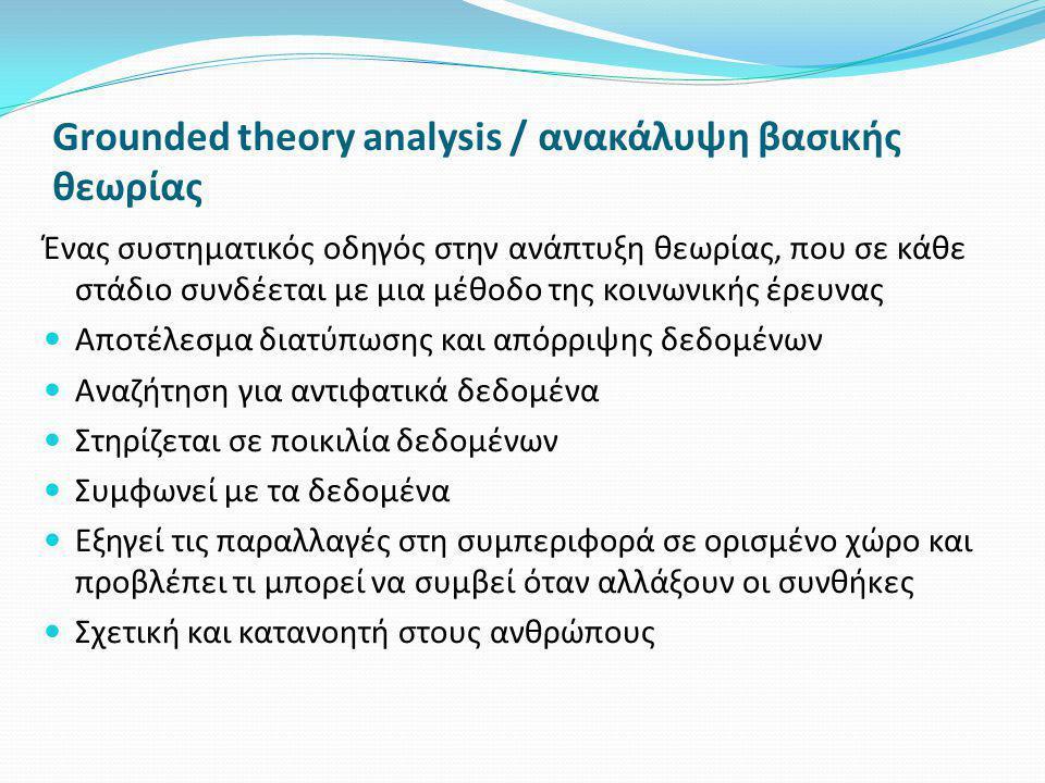 Grounded theory analysis / ανακάλυψη βασικής θεωρίας Ένας συστηματικός οδηγός στην ανάπτυξη θεωρίας, που σε κάθε στάδιο συνδέεται με μια μέθοδο της κο