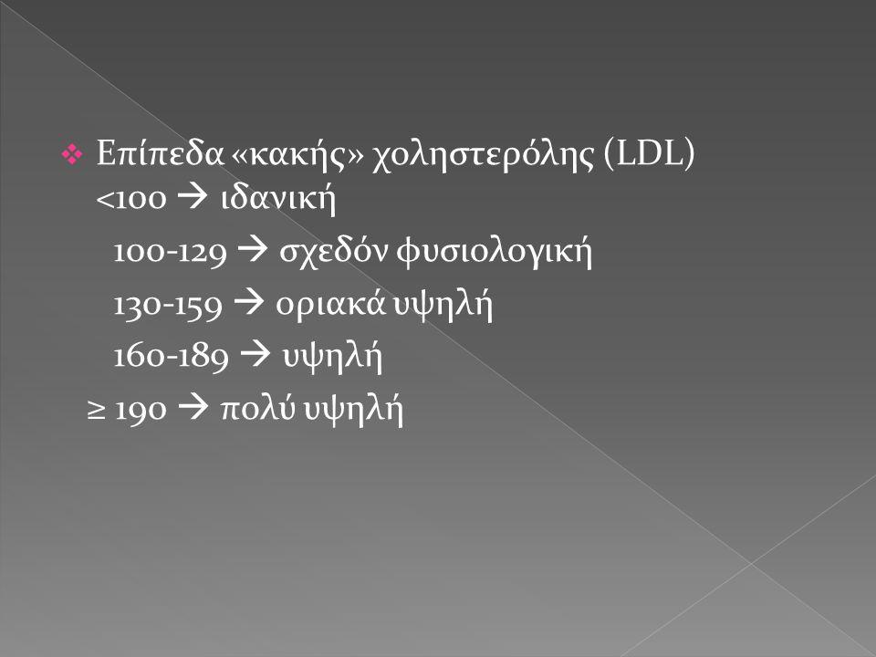  Επίπεδα «κακής» χοληστερόλης (LDL) <100  ιδανική 100-129  σχεδόν φυσιολογική 130-159  οριακά υψηλή 160-189  υψηλή ≥ 190  πολύ υψηλή