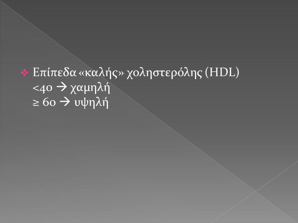  Επίπεδα «καλής» χοληστερόλης (HDL) <40  χαμηλή ≥ 60  υψηλή
