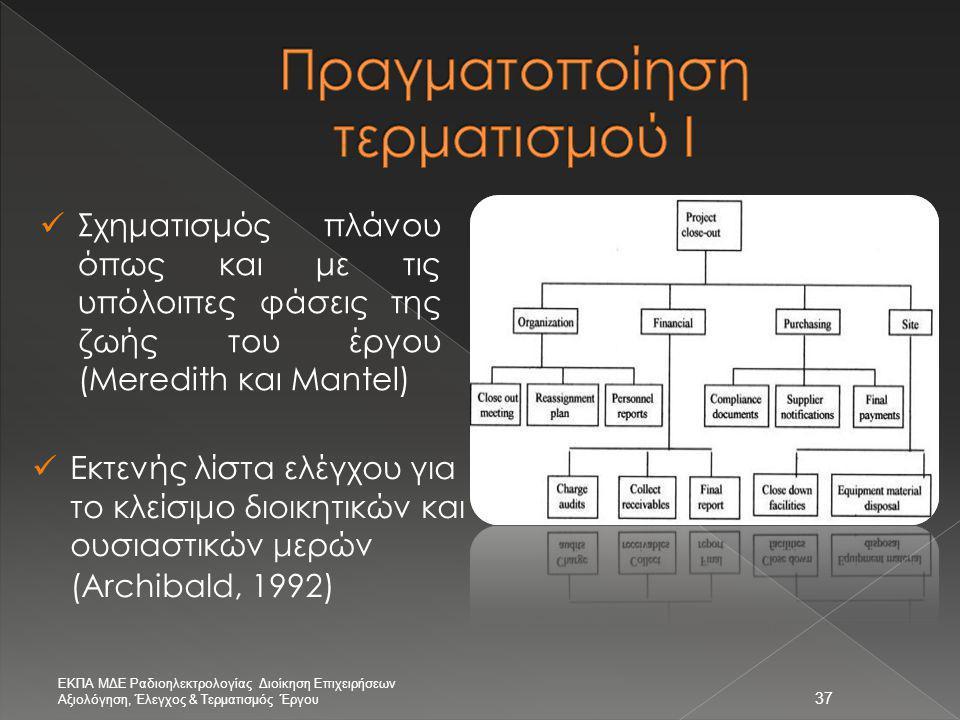 ΕΚΠΑ ΜΔΕ Ραδιοηλεκτρολογίας Διοίκηση Επιχειρήσεων Αξιολόγηση, Έλεγχος & Τερματισμός Έργου 37  Σχηματισμός πλάνου όπως και με τις υπόλοιπες φάσεις της