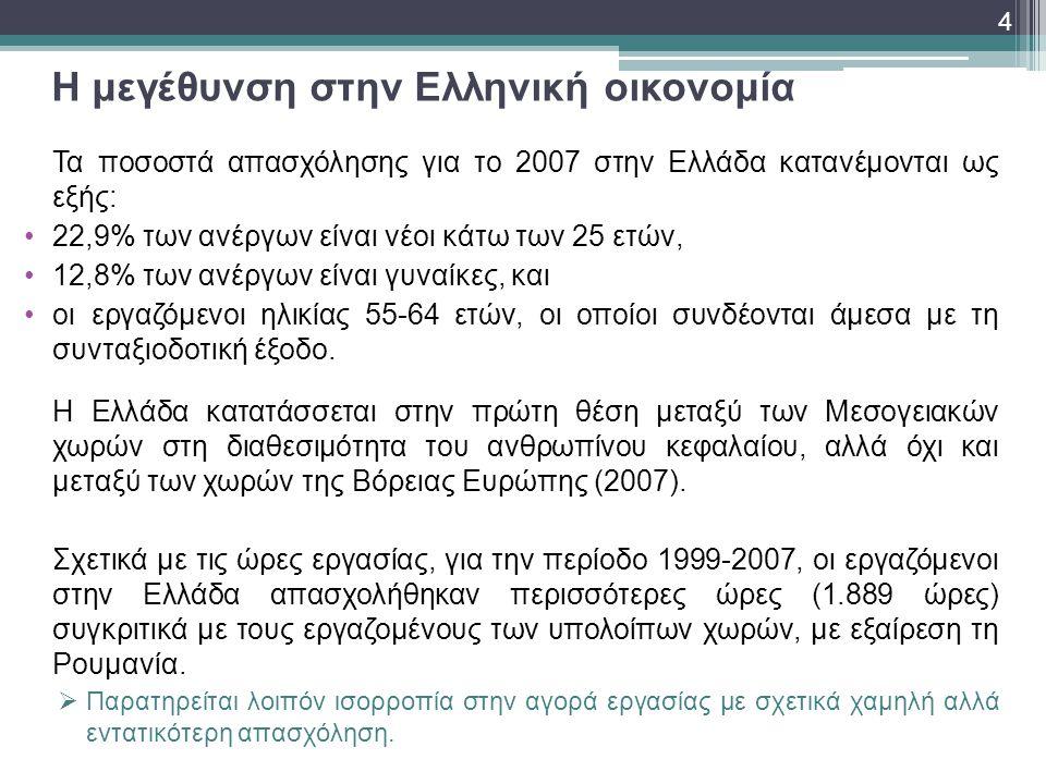Η μεγέθυνση στην Ελληνική οικονομία Τα ποσοστά απασχόλησης για το 2007 στην Ελλάδα κατανέμονται ως εξής: •22,9% των ανέργων είναι νέοι κάτω των 25 ετώ